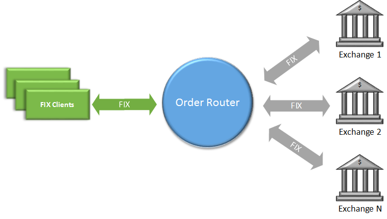 Order Router.png