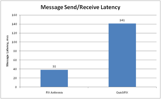 Message_Latency.png