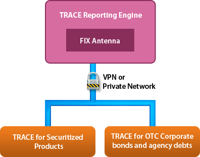 TRACE Reporting Engine