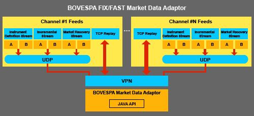Puma trading system bm fbovespa